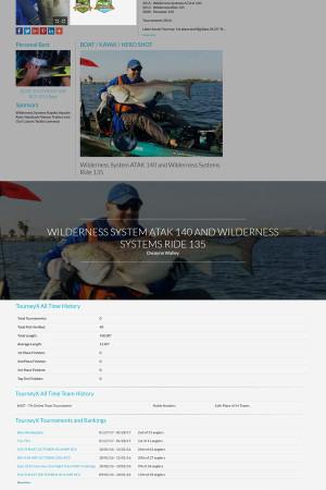 Angler Profile